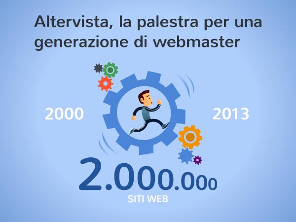 Altervista - Due milioni di siti online