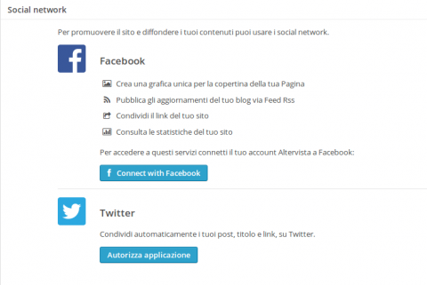 wordpress blog pubblica su facebook twitter